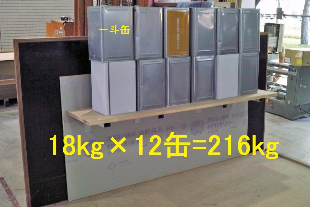 フロートテレビボードの耐荷重テストの結果